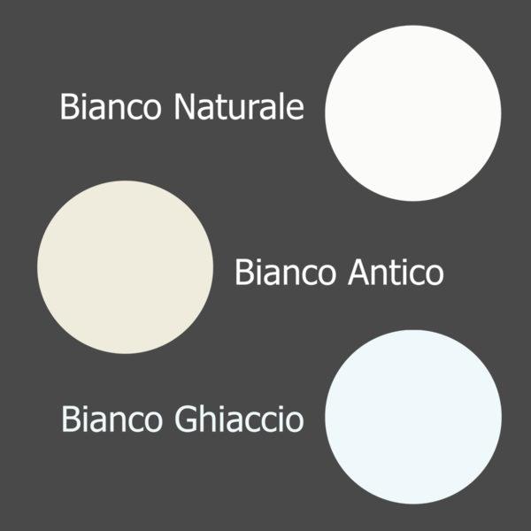 Confronto Bianchi chalk paint bianco shabby